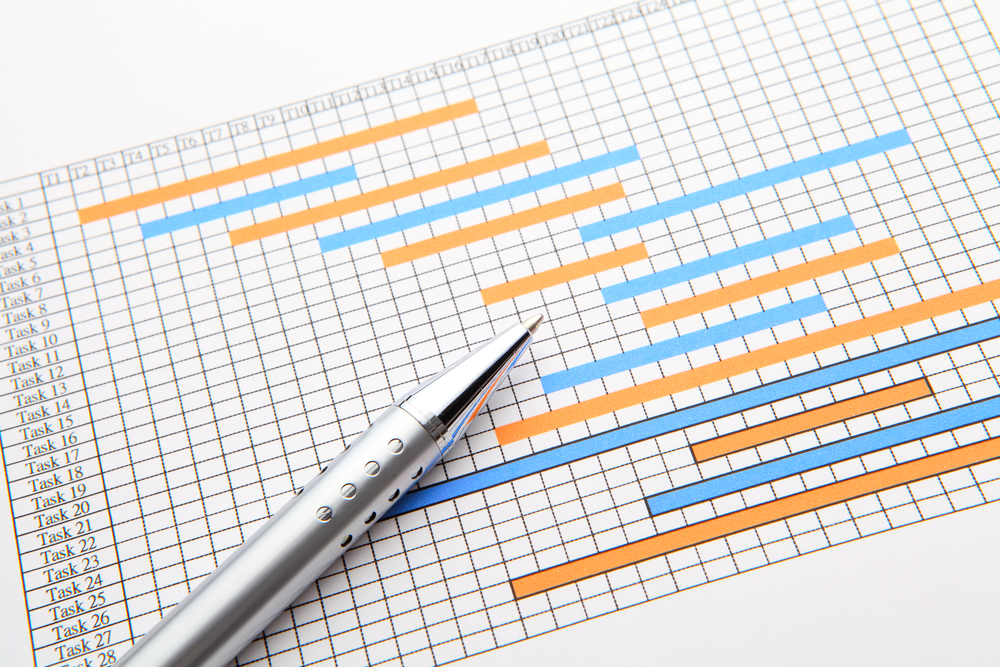 What Is A Gantt Chart And How Do Gantt Charts Help Me On My Project?